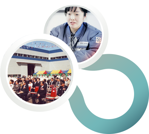 Founding of EEW Korea