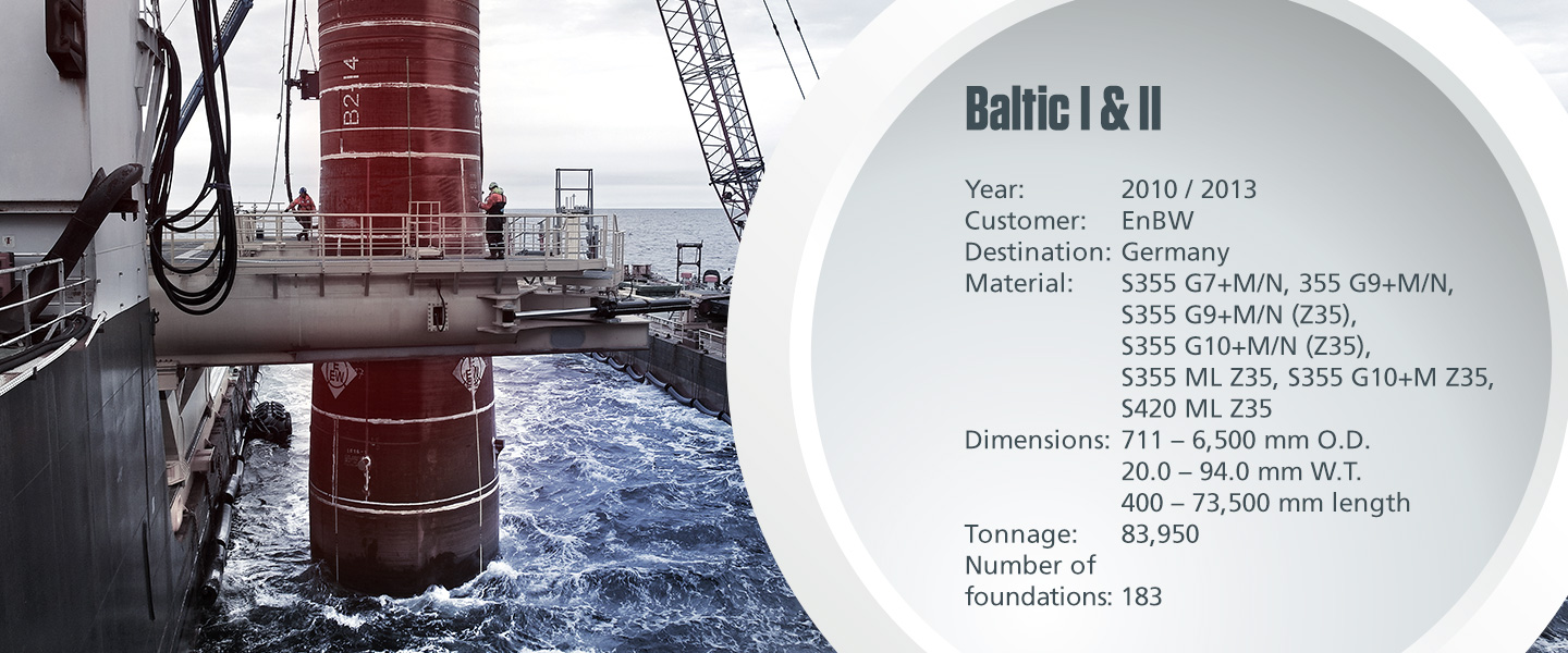 Baltic I & II with technical specifications