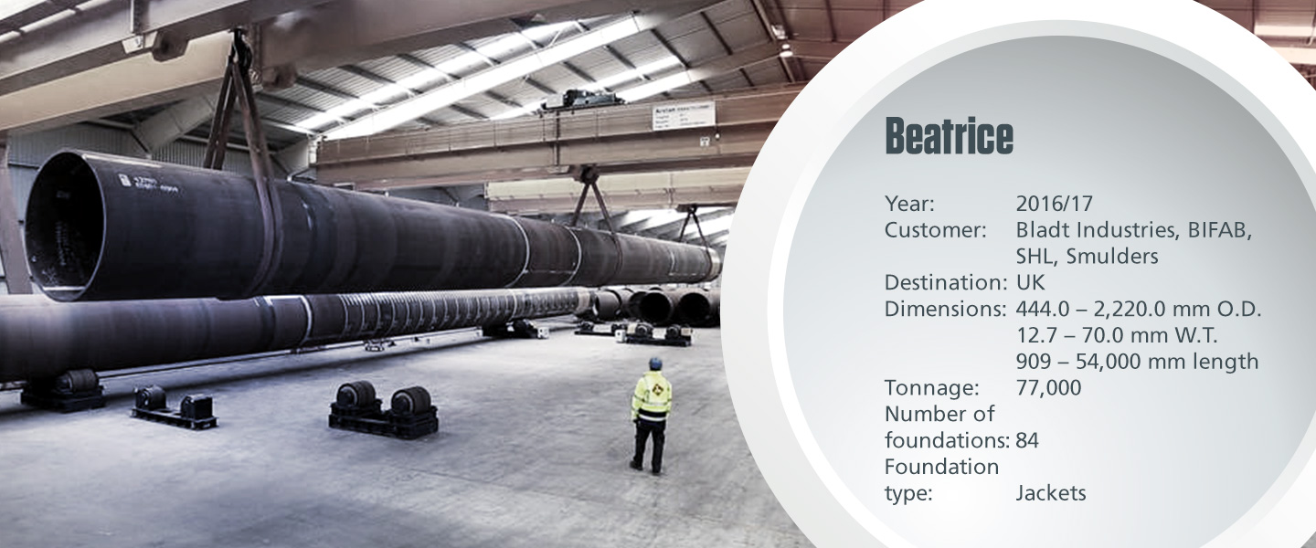 Beatrice project with technical specifications