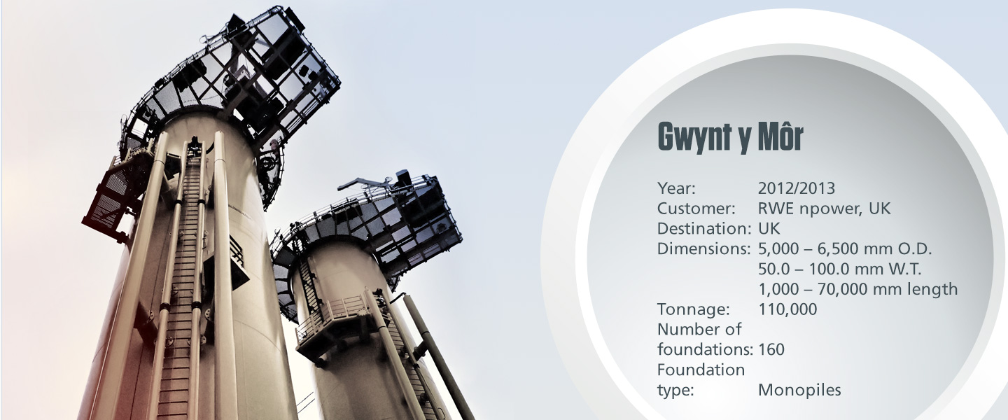 Gwynt y môr project with technical specifications