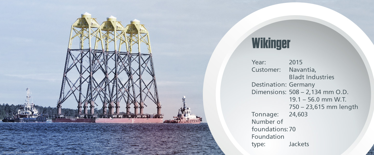 Wikinger project with technical specifications